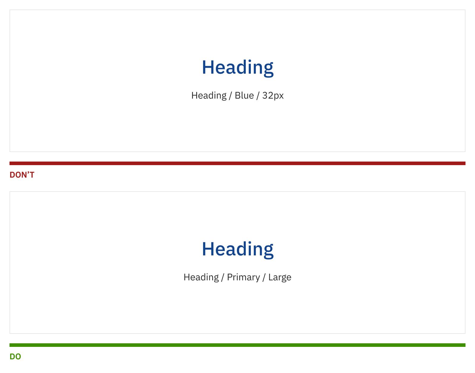 两种不同的标题命名方式,展示好的和坏的做法